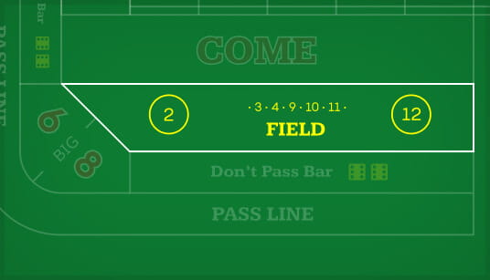 Playing The Field Craps