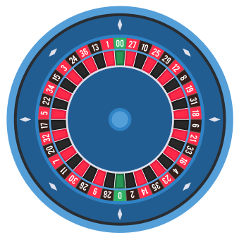 Kentucky derby odds betting roulette fallon bettinger staffing