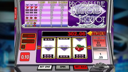 Double Win Vegas Slots Free Coins