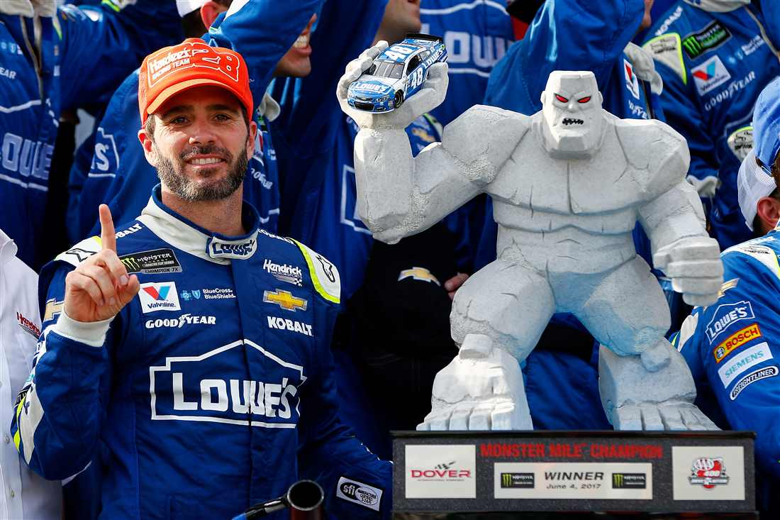 How Old Is Jimmie Johnson Race Car Driver