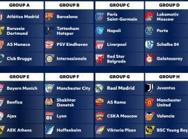 The Champions League draw was held on Thursday, seeding 32 of the best teams in Europe into eight pools for round-robin play. (Image: Bleacher Report)