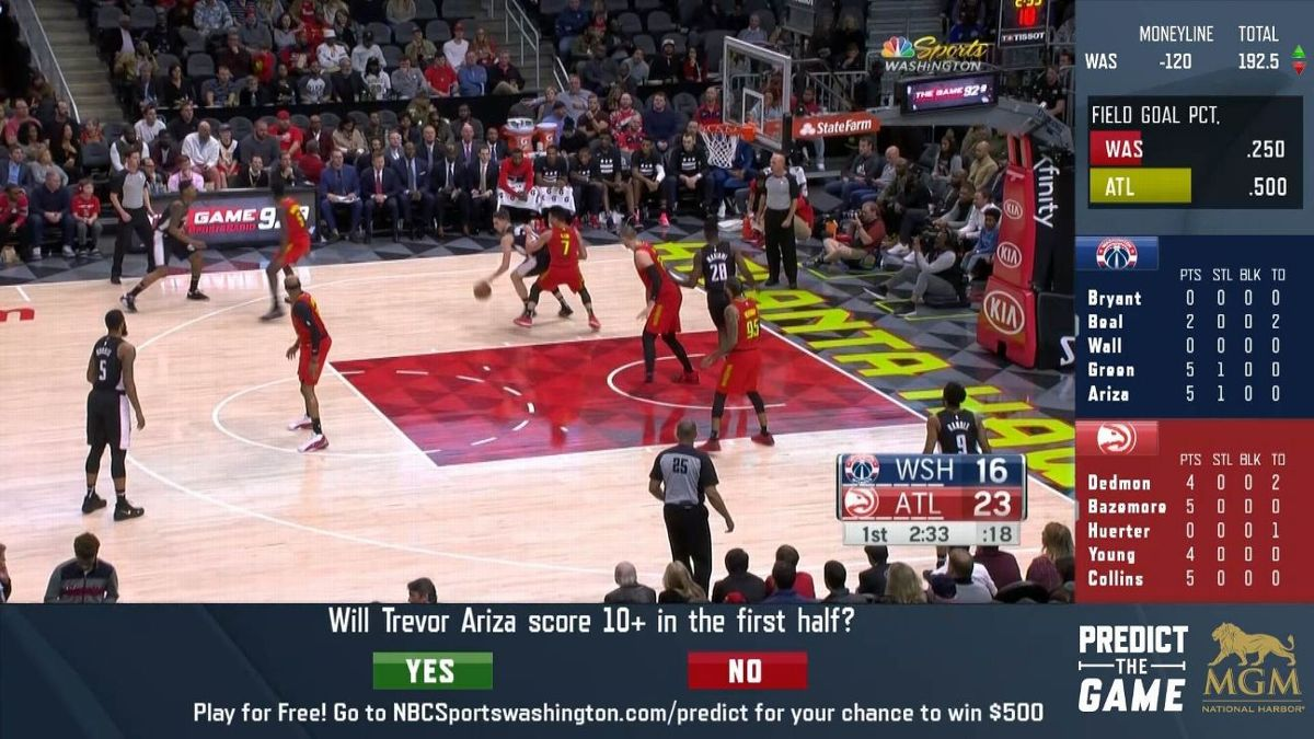 Wizards sports betting broadcasts