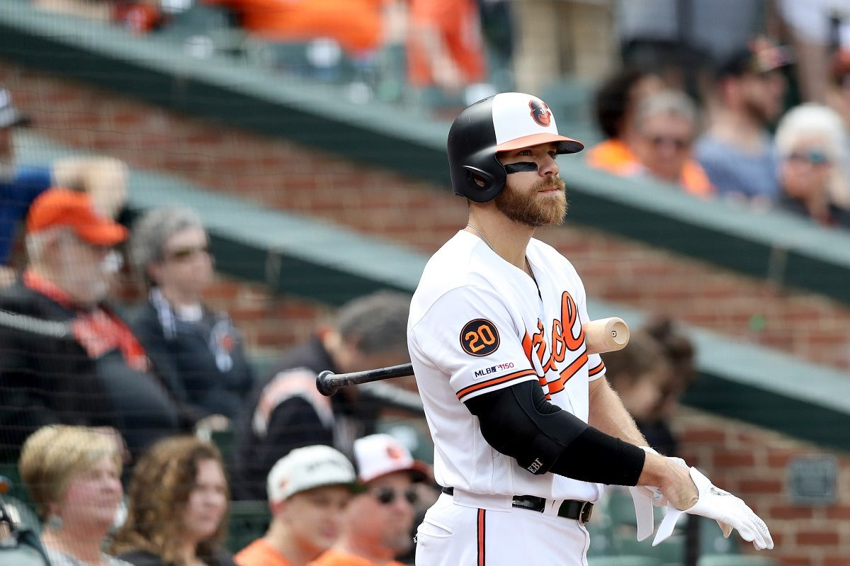 Chris Davis Hitless