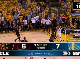 The NBA announced that it will be rolling out a virtual sports betting project next season known as NBA Last 90.