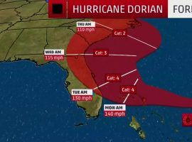 Hurricane Dorian is bearing down on Florida, Georgia, and the Carolinas ... with scientists and gamblers alike trying to determine the odds of it hitting certain locations. (Image: National Weather Service)