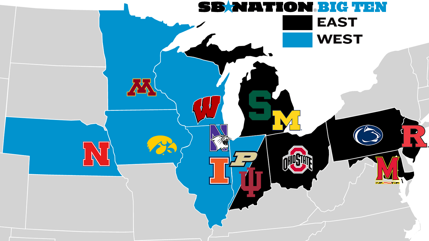 Big Ten, east and west