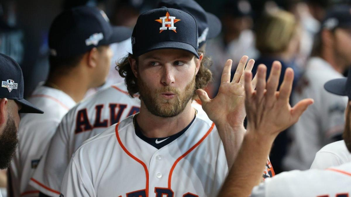NY Yankees Gerrit Cole free agent highest paid pitcher