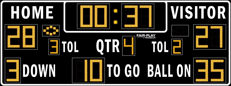 football scoreboard total points