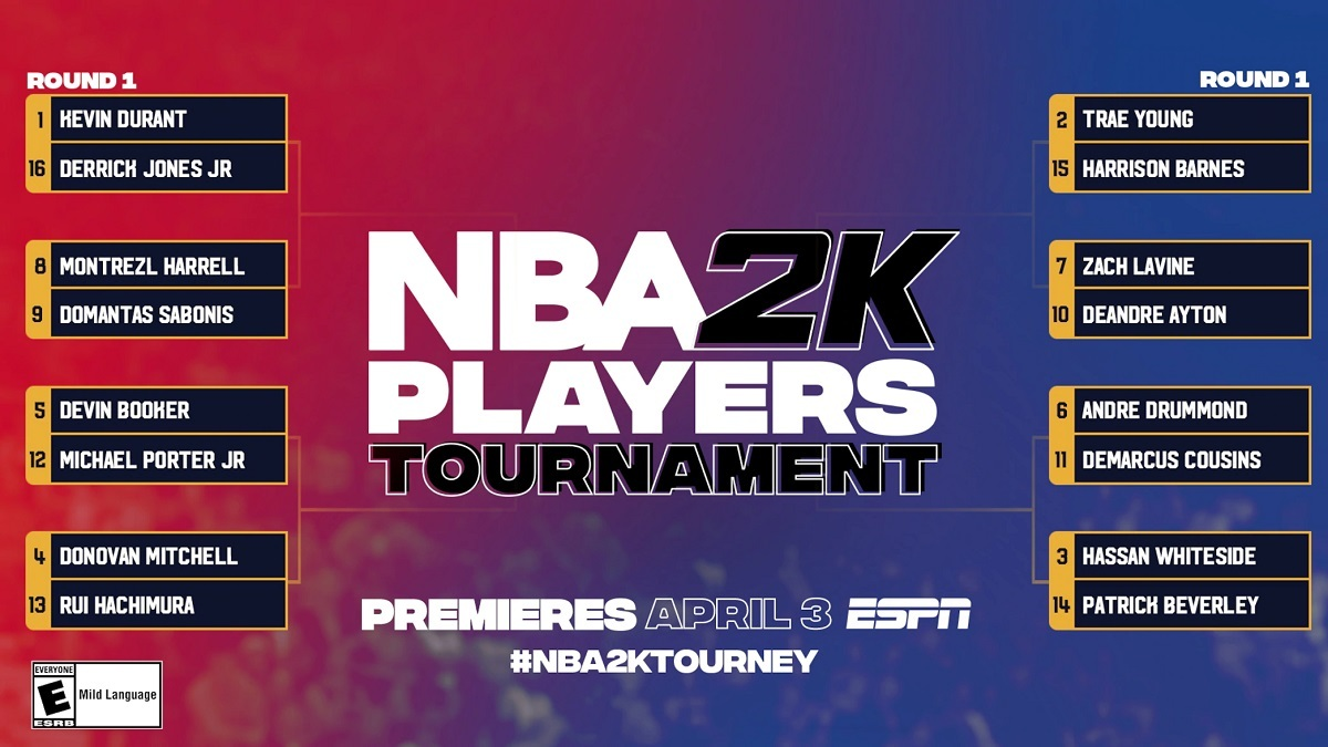 NBA 2K Players Tournament Seeds