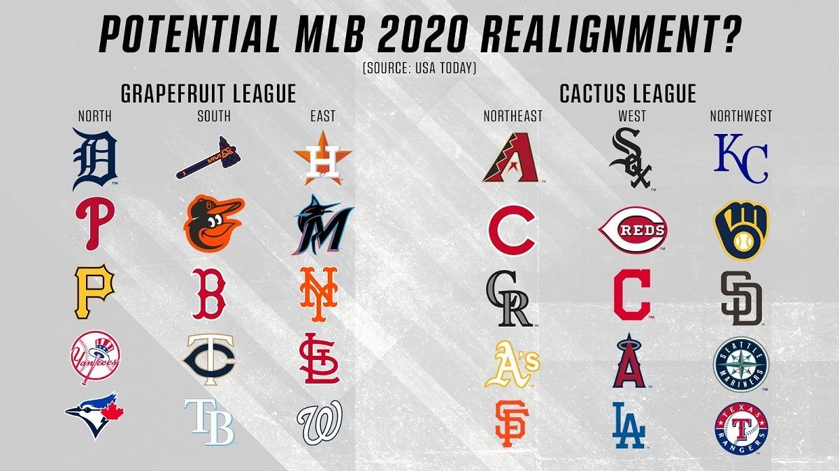 MLB Realignment Grapefruit Cactus League