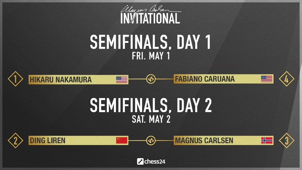 Magnus Invitational
