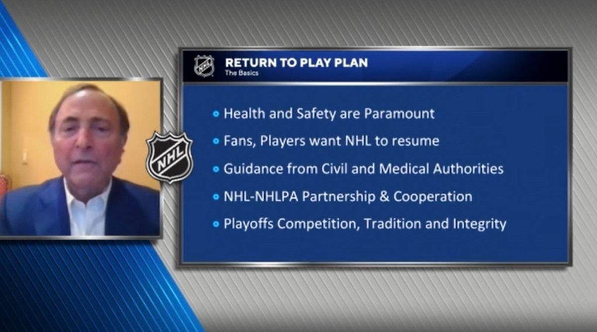 NHL Play-in Series Odds Playoffs 24 Team
