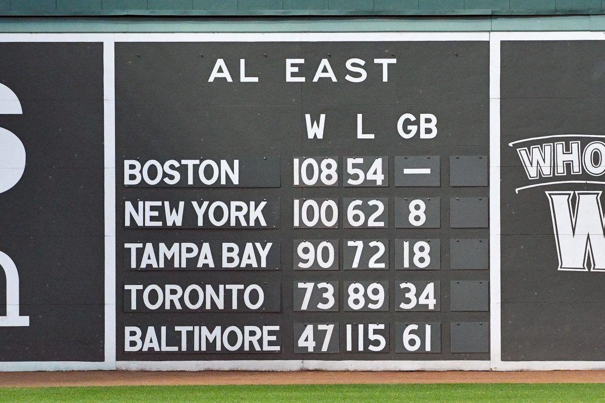 AL Win totals Yankees Twins Astros