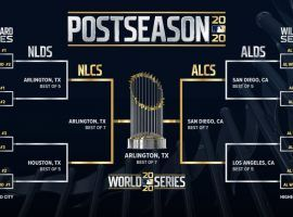 Major League Baseball announced that it will hold its postseason in a series of bubble environments, beginning with the Division Series matchups in each league. (Image: MLB.com)