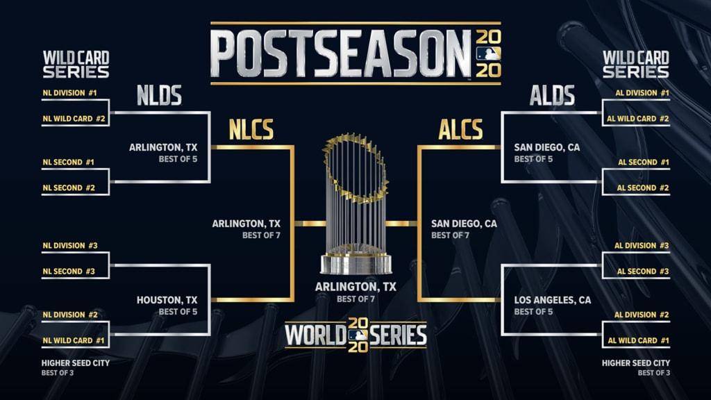 Gelembung playoff MLB
