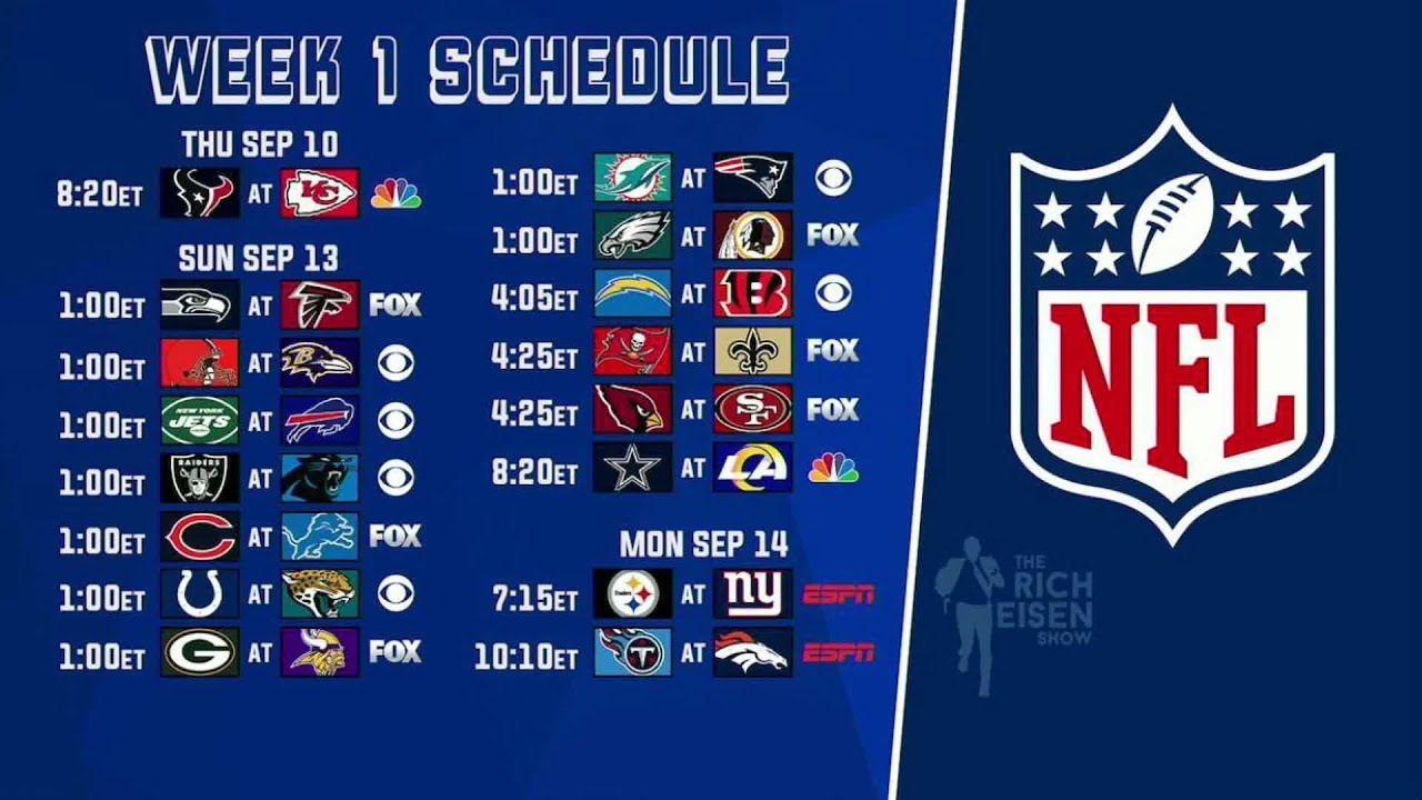 Peview Taruhan Kilat Minggu 1 NFL
