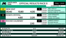 The payouts for Santa Anita's eighth race Friday. This produced a single winning Rainbow 6 ticket worth more than $450,000. (Image: Santa Anita Park's Twitter)