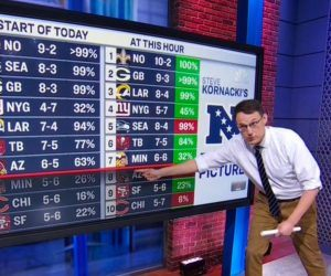 Political data analyst Steve Kornacki in his signature khakis crushed two segments on NBC's Sunday Night Football breaking down the NFL's complex playoff picture. (Image: AP)