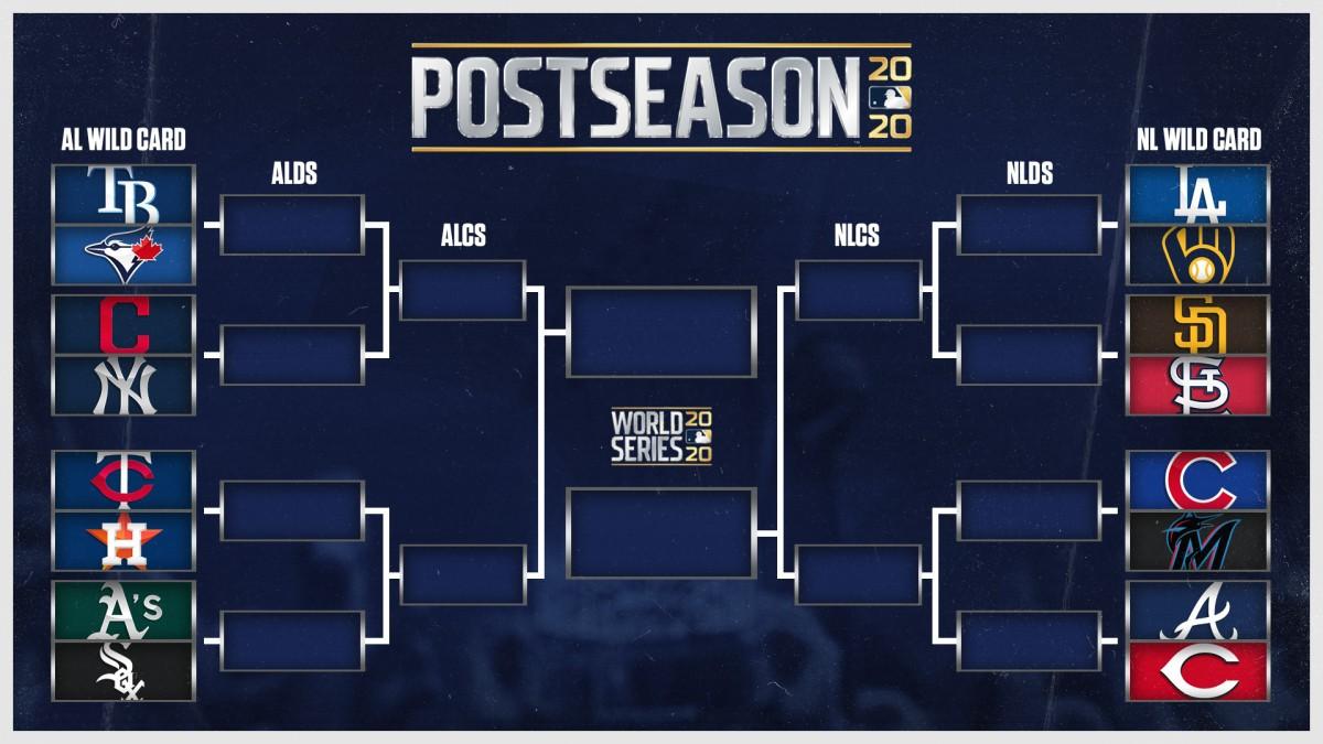 MLB playoffs expansion postseason