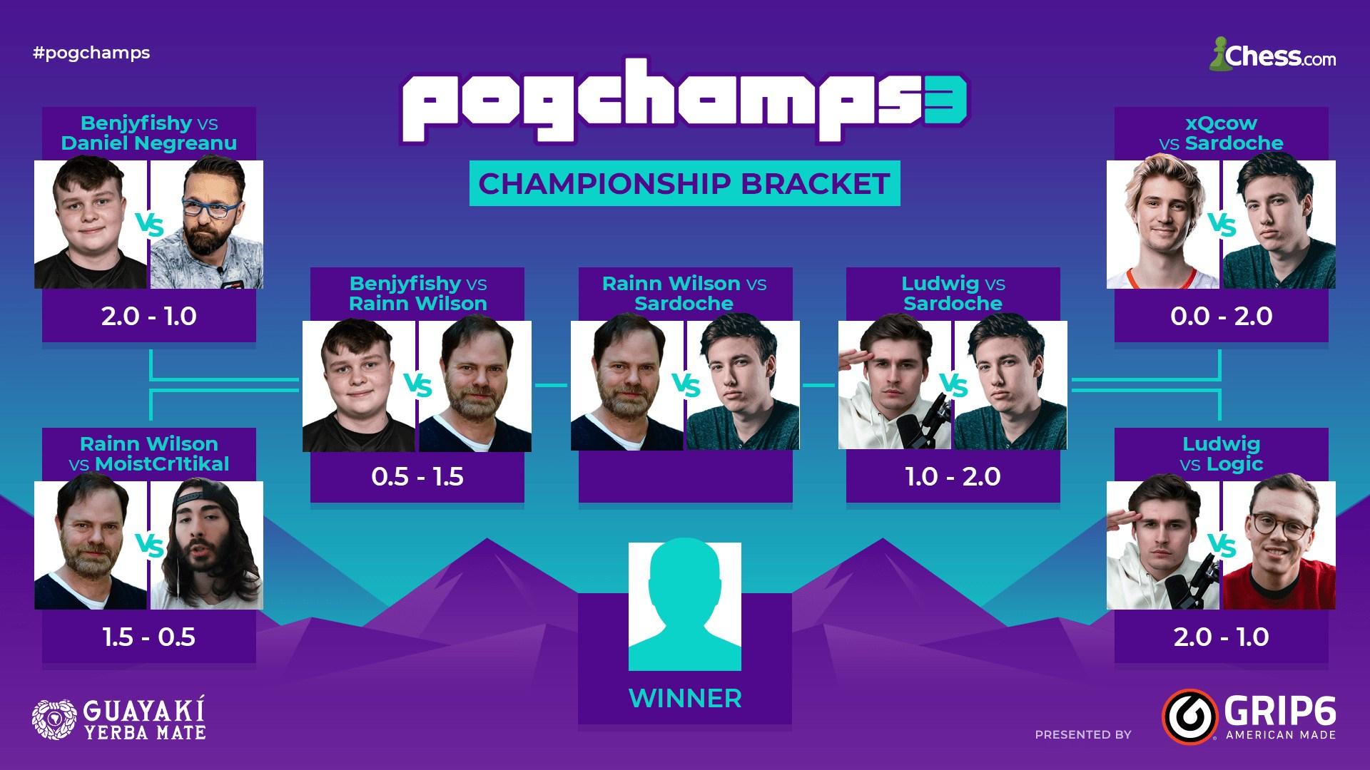 PogChamps 3 finals Rainn Wilson Sardoche