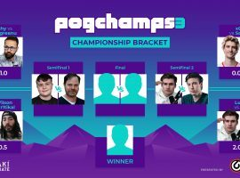 Four players remain in contention in the championship bracket, as Rainn Wilson faces Benjyfishy and Sardoche takes on Ludwig in the PogChamps 3 semifinals. (Image: Chess.com)