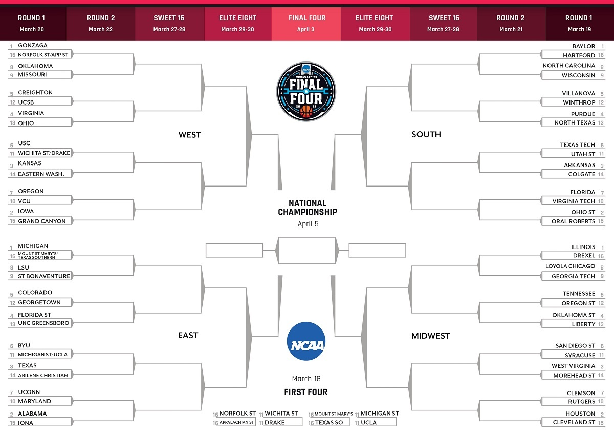 2021 March Madness Bracket Tips