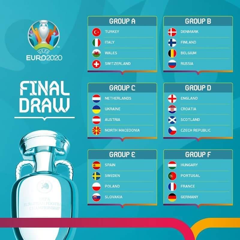 Grup Euro 2020