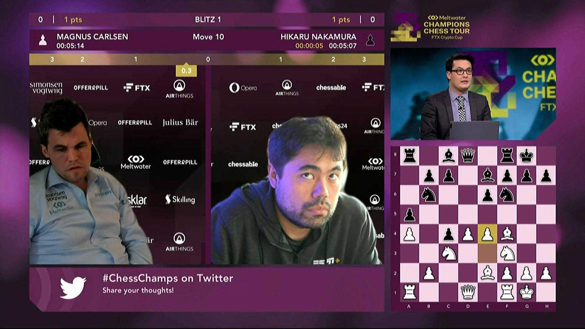 Piala Kripto FTX Carlsen Nakamura