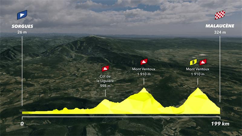 Mont Ventoux Stage 11 Tour Le de France 2021