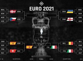 The bracket for Euro 2020, with an eye toward the semifinals. (Image: Sporting News)