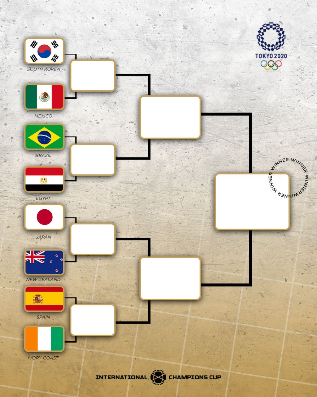 The quarter-finals in the football tournament at the Olympics