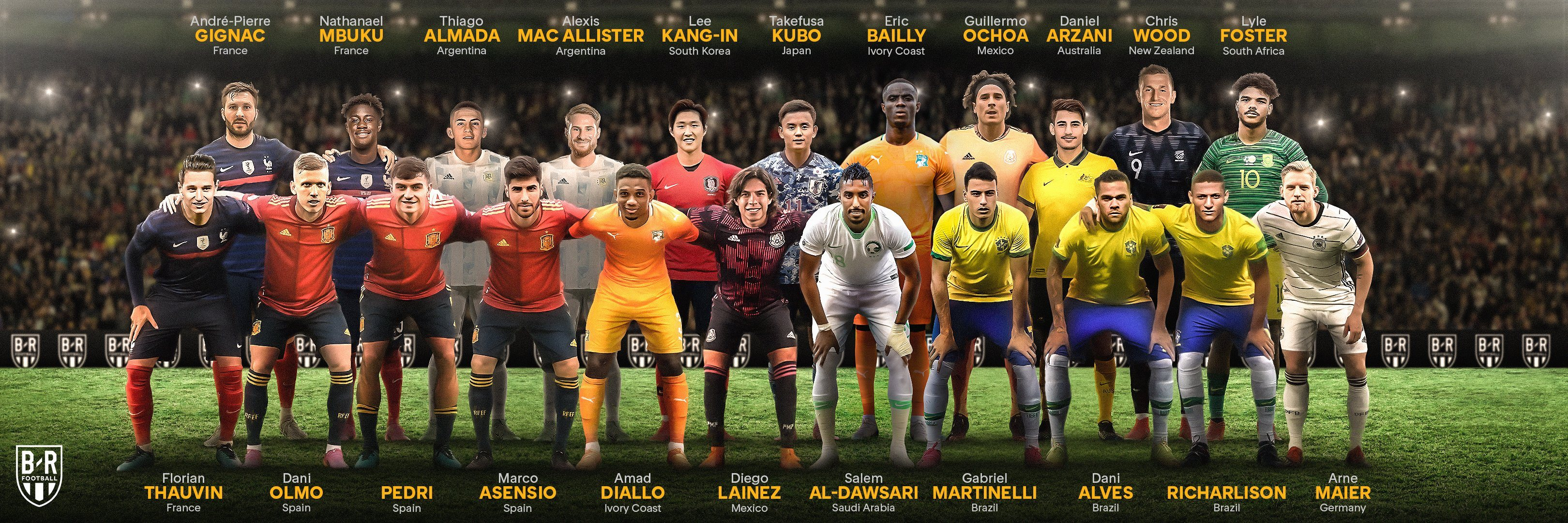 Olympic Soccer Stars