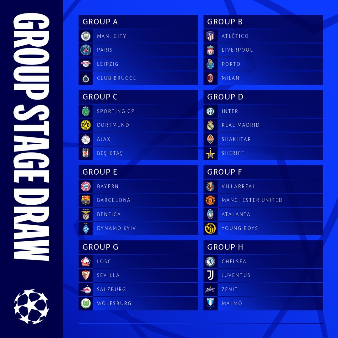 The Champions League group stage 2021