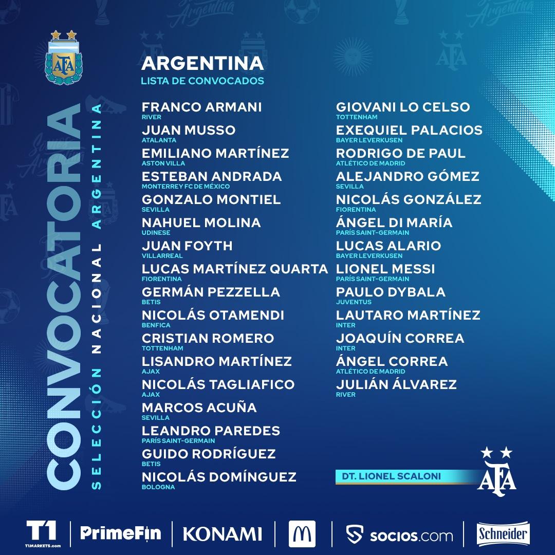 Pemain Argentina