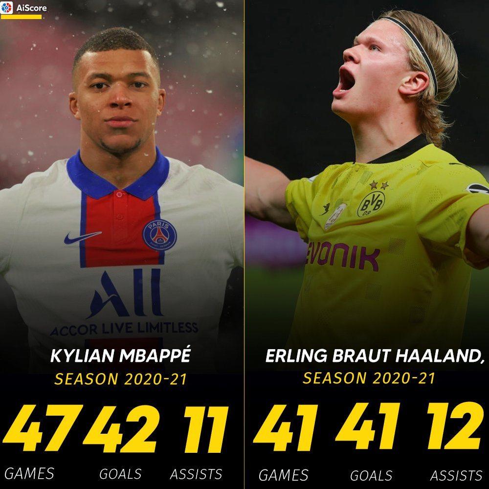 Mbappe Haaland stats