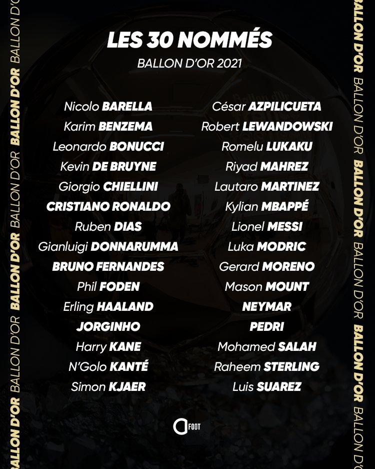 Ballon d'Or 2021 nominees